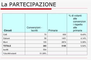presentazione incontro del 22.pdf at 18.21.11